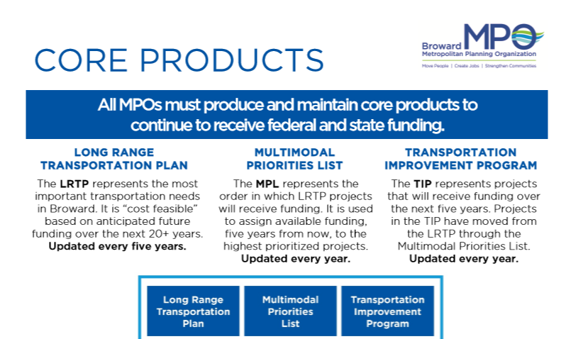MPO Core Products Fact Sheets Now Available